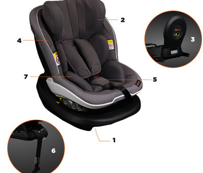 Car Seat Safety - 10 things you probably didn't know