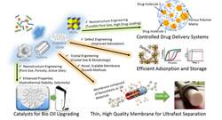 Research Theme-Dr Yi Huang (5)