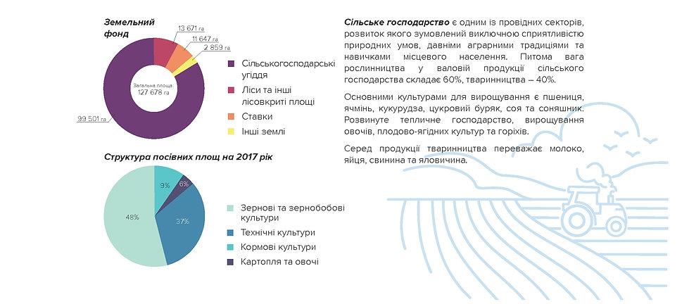 Інвестиційна брошура_27.11..2017_ukr_Сто