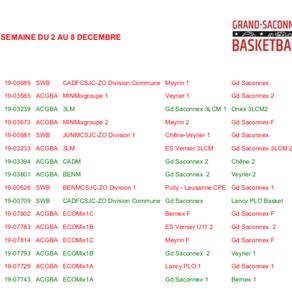 Matchs du 02 au 08 décembre