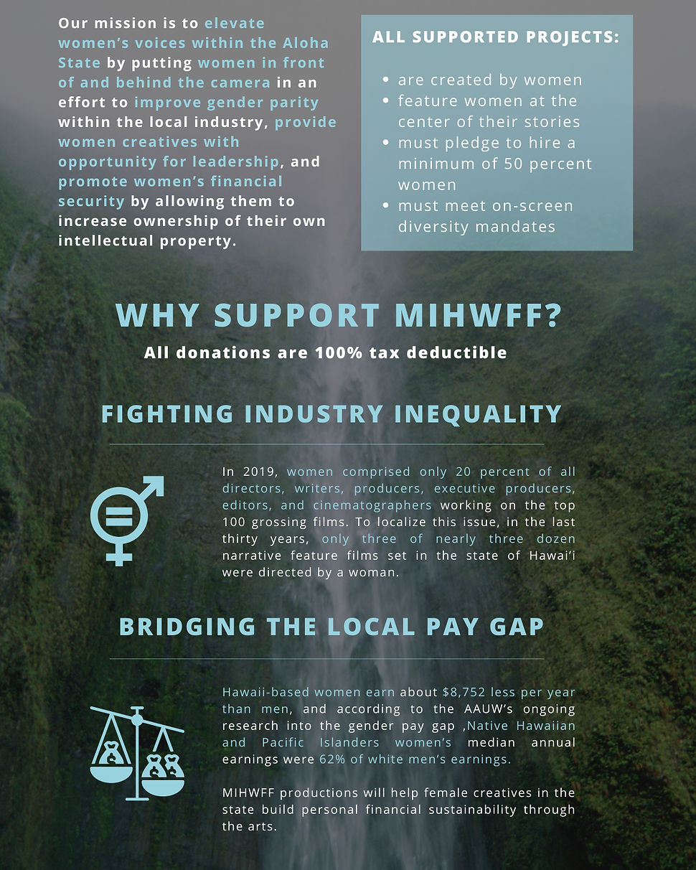 MIHWFF Two Sheet.png