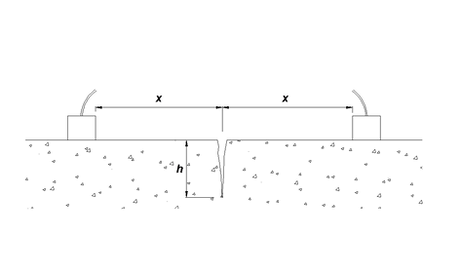 disposizione sonde