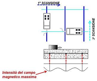 pacometro1.jpg