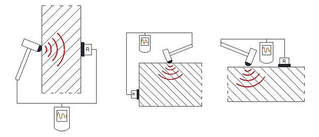 prove soniche ultrasoniche