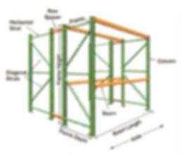 Pallet Rack Component Diagram