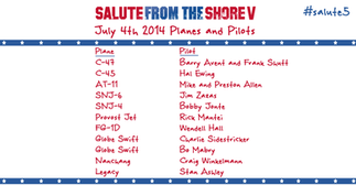 Aircraft participating in Salute From the Shore