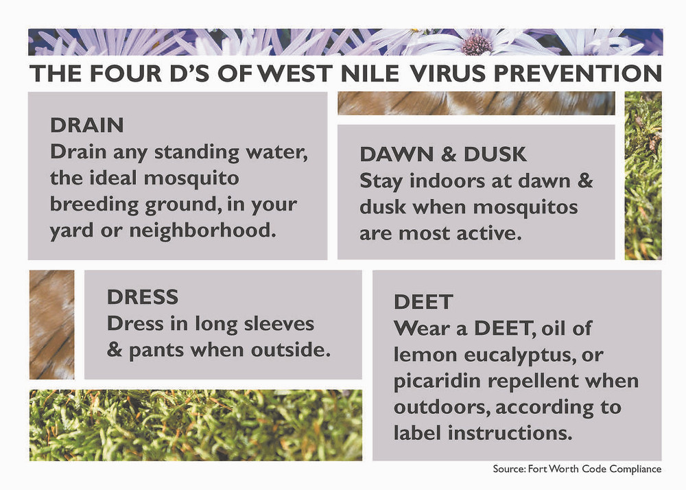 West Nile: Staying Safe in the Outdoors