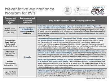 NRVIA Preventative Maintenance Program (