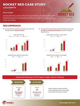 synergy_Rocket SEO Case Study's_vv_26_au