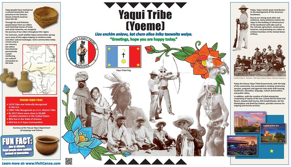 Correct Yaqui Panel 2019.PNG