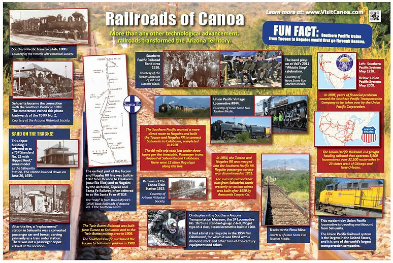 History of the Railroads of Canoa.