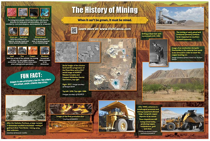 History of Mining in Canoa.