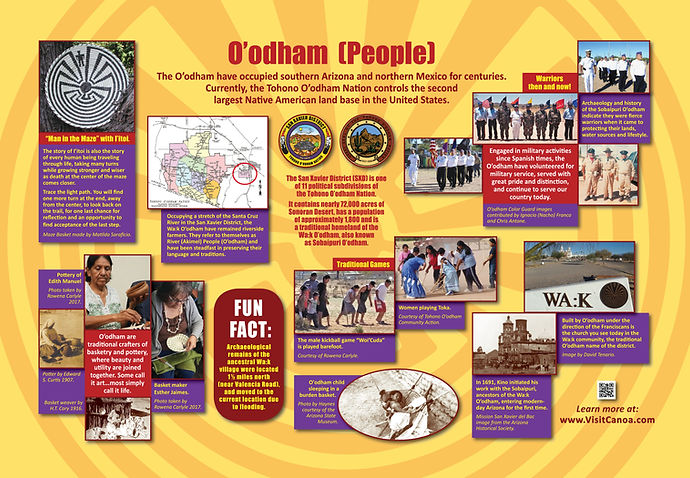 History of the O'odham of Canoa.
