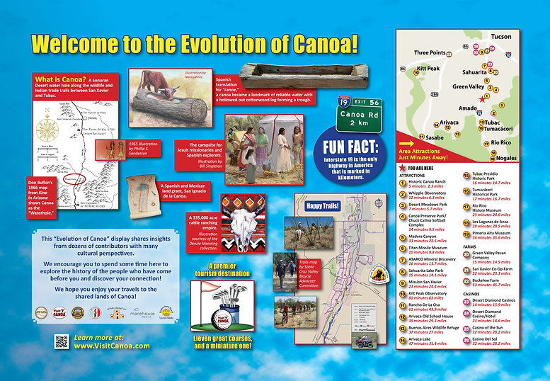 Definition of Canoa, and Southern Arizona Attractions