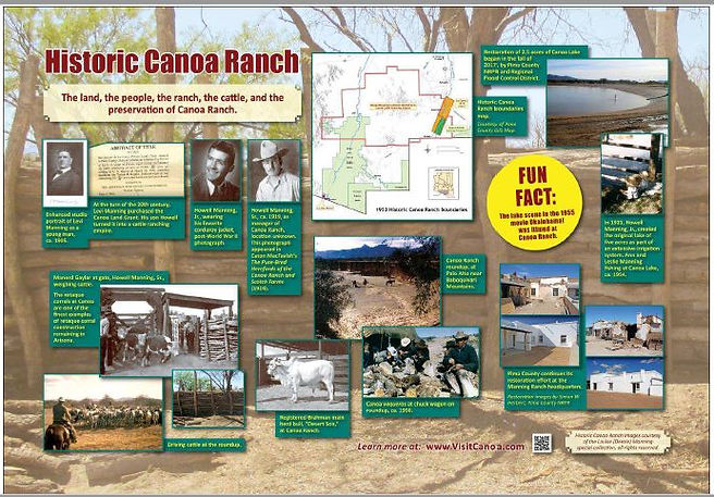 Historic Canoa Ranch rest area panel web