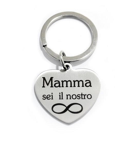 Mamma sei il nosto Infinito