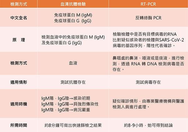 COVID-19介紹表_工作區域 1.jpg
