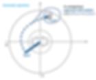 LENNIX-Tango_Autom-Positioning.png