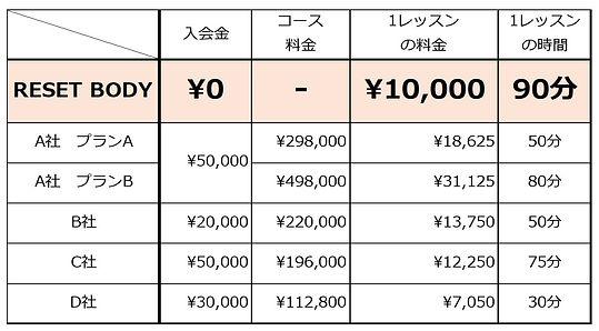 ゆみさん価格表.jpg