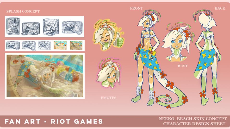Fan Art, Riot Games