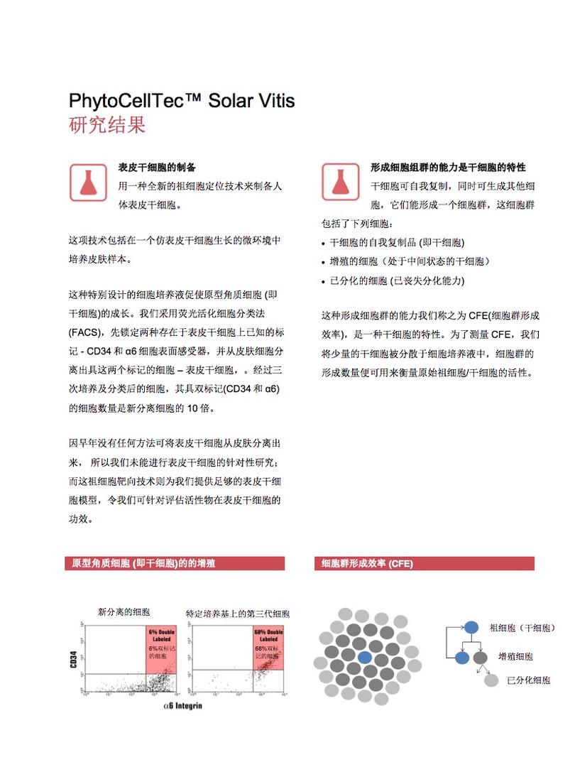 葡萄干细胞7.jpg
