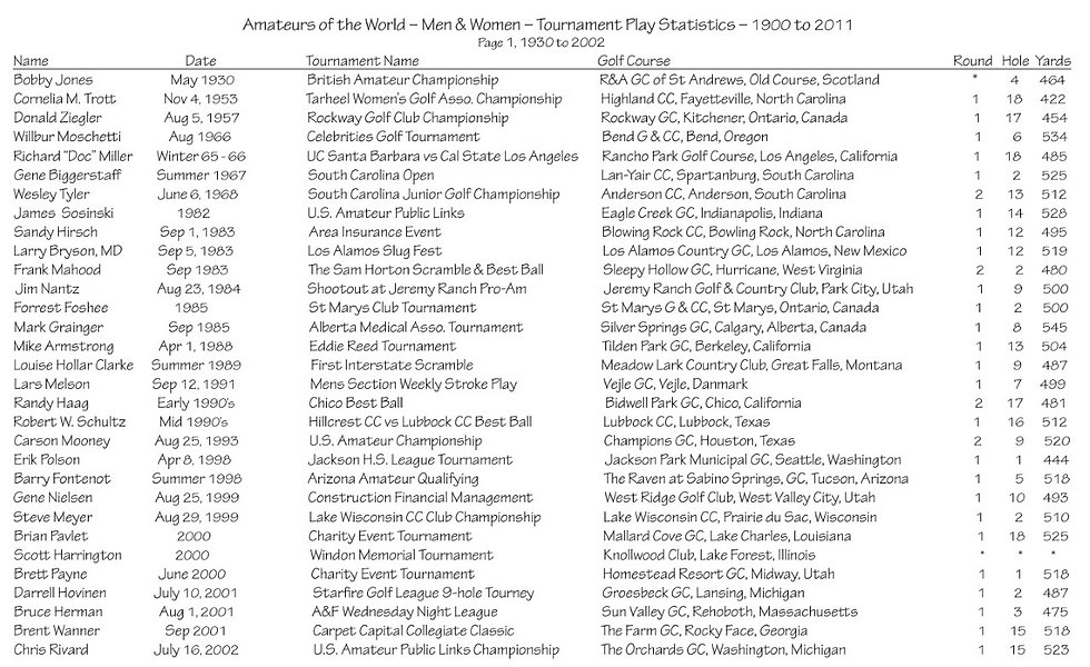 thumbnail_ATP - Men & Women Stats - 1900 to 2011 - Page 1.jpg