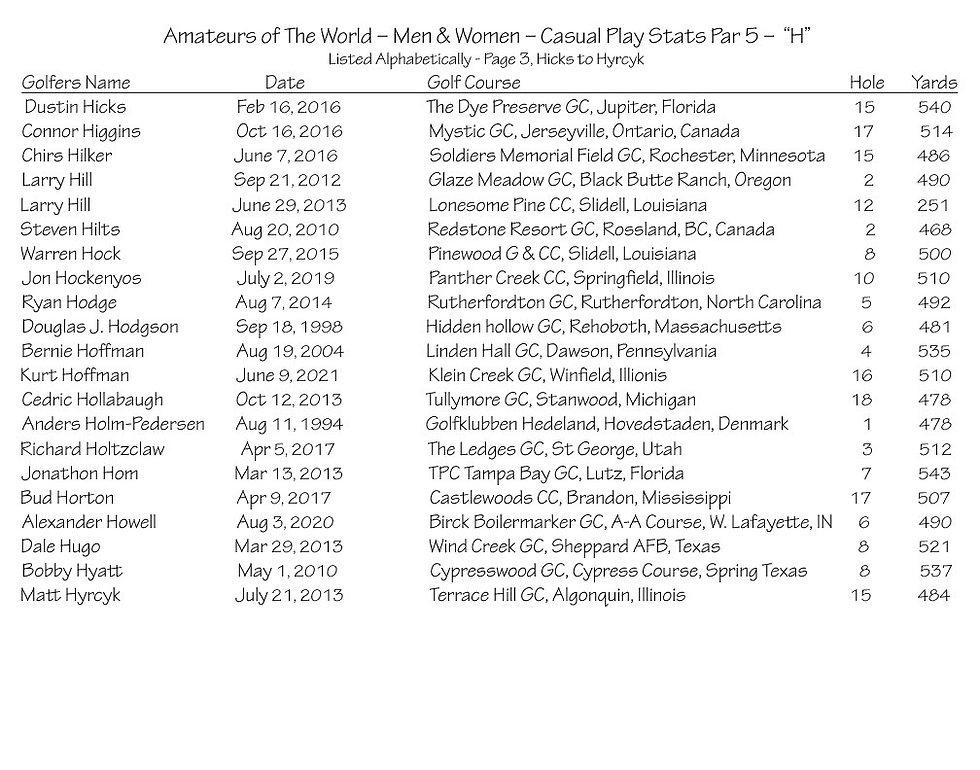 thumbnail_Amateurs Casual Play Stats - Par 5 - H Page 3.jpg