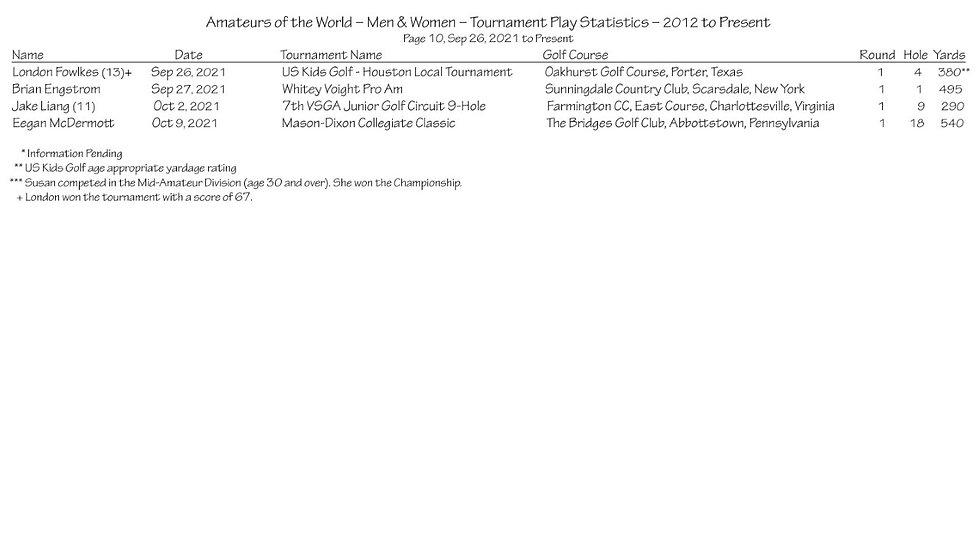 thumbnail_ATP Stats - Par 5 - Page 10 - 2012 to Present.jpg