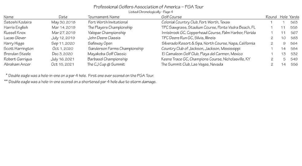 thumbnail_Professional Golfers Association of America – PGA Tour - Page 4.jpg