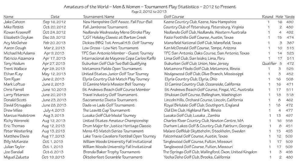 thumbnail_ATP-Men & Women  Stats - Par 5