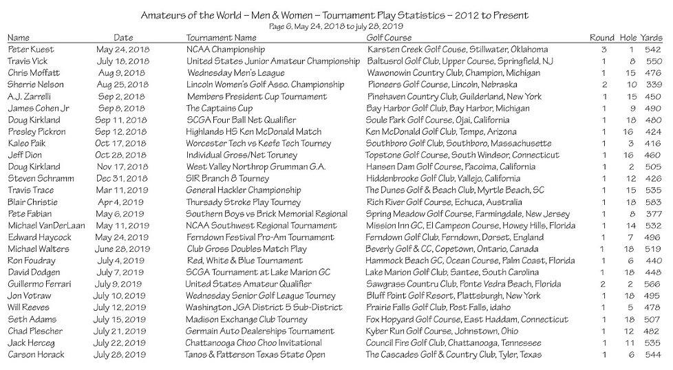 thumbnail_ATP Stats - Par 5 - Page 6 - 2