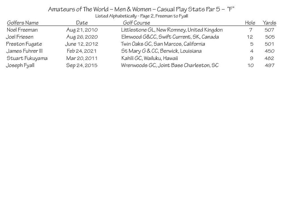 thumbnail_Amateurs Casual Play Stats - Par 5 - F Page 2.jpg
