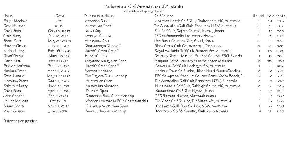 thumbnail_Professional Golf Association