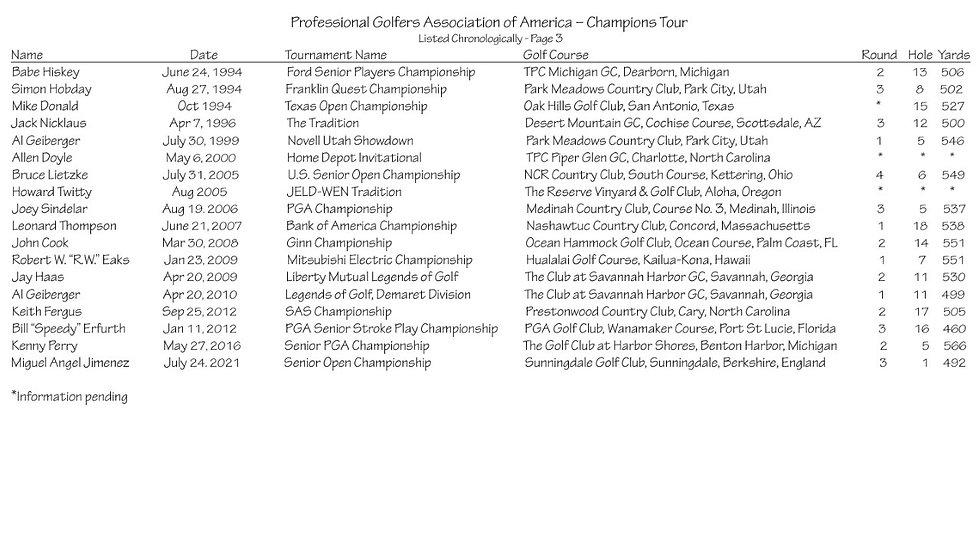 thumbnail_Professional Golfers Association of America – Champions Tour - Page 3.jpg