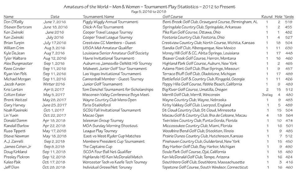 thumbnail_ATP Stats - Par 5 - Page 5 - 2