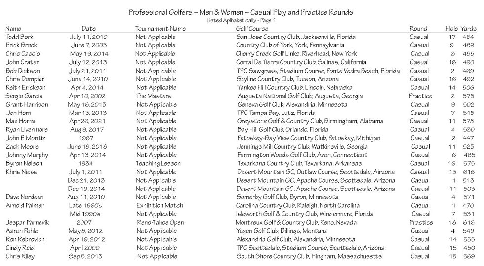 thumbnail_Professional Golfers – Men & W