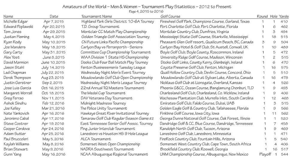 thumbnail_ATP Stats - Par 5 -  - 2012 to