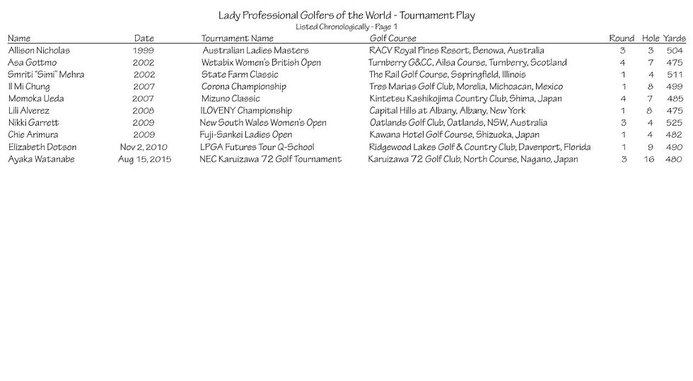 thumbnail_Lady Professional Golfers of the World - Tournament Play - Page 1.jpg