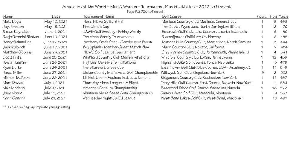 thumbnail_ATP Stats - Par 5 - Page 9 - 2012 to Present.jpg