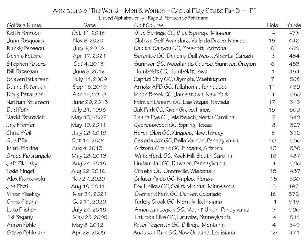 thumbnail_Amateurs Casual Play Stats - Par 5 - P Page 2.jpg