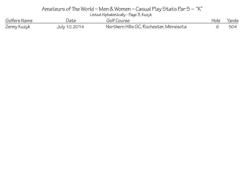 thumbnail_Amateurs Casual Play Stats - Par 5 - K Page 3.jpg