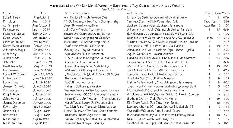 thumbnail_ATP Stats - Par 5 - Page 7 - 2