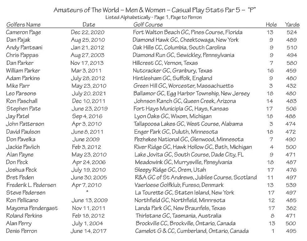thumbnail_Amateurs Casual Play Stats - Par 5 - P Page 1.jpg