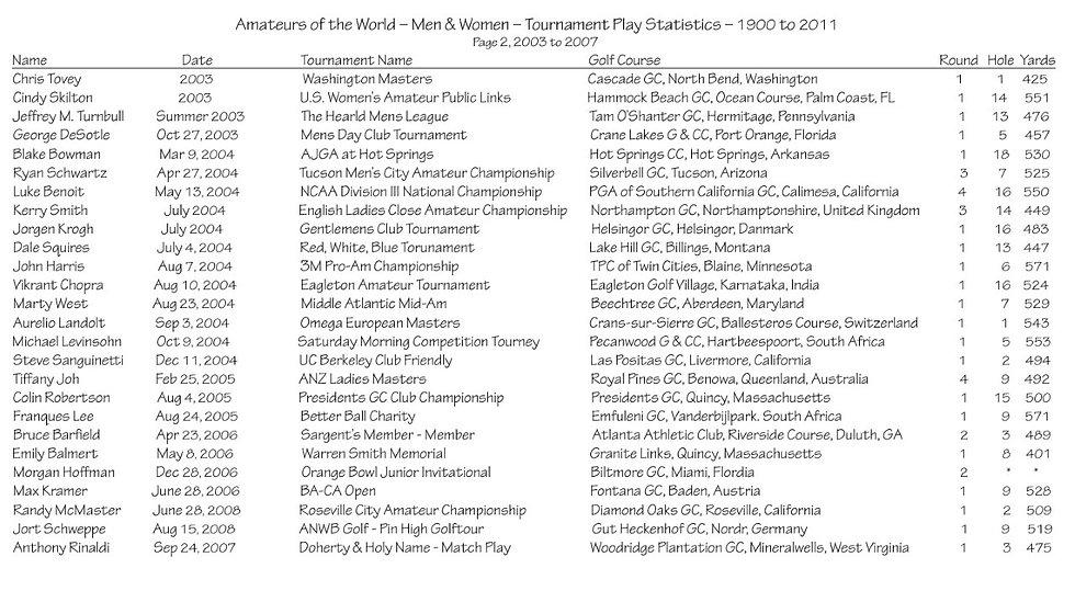 thumbnail_ATP Stats - Par 5 - Page 2 - 1