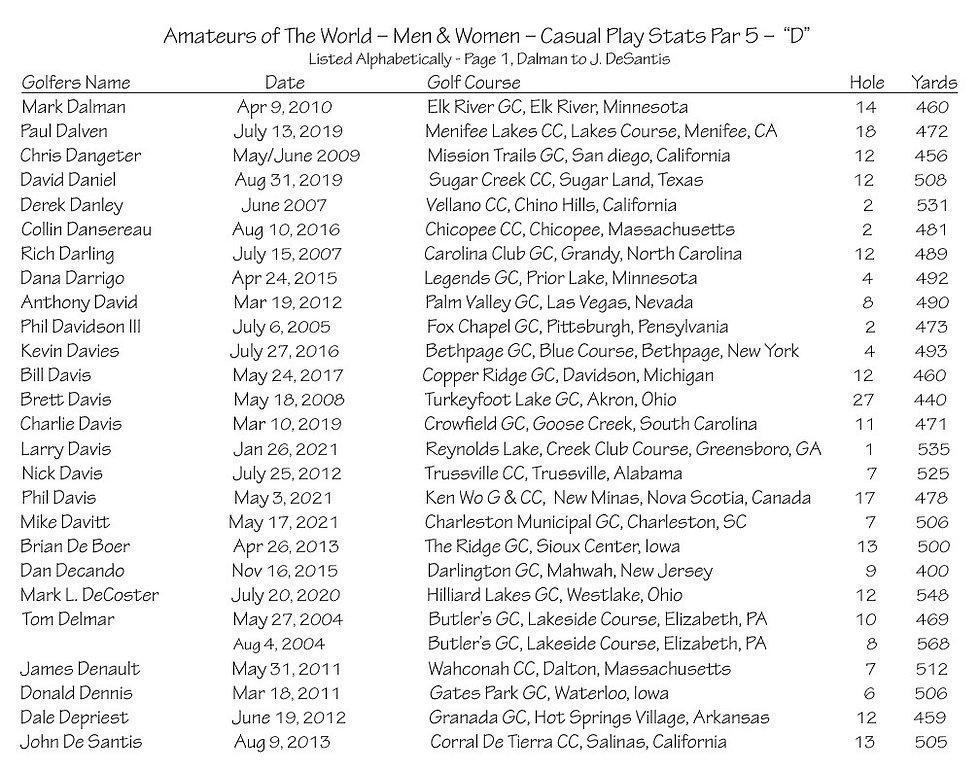 thumbnail_Amateurs Casual Play Stats - Par 5 - D Page 1.jpg