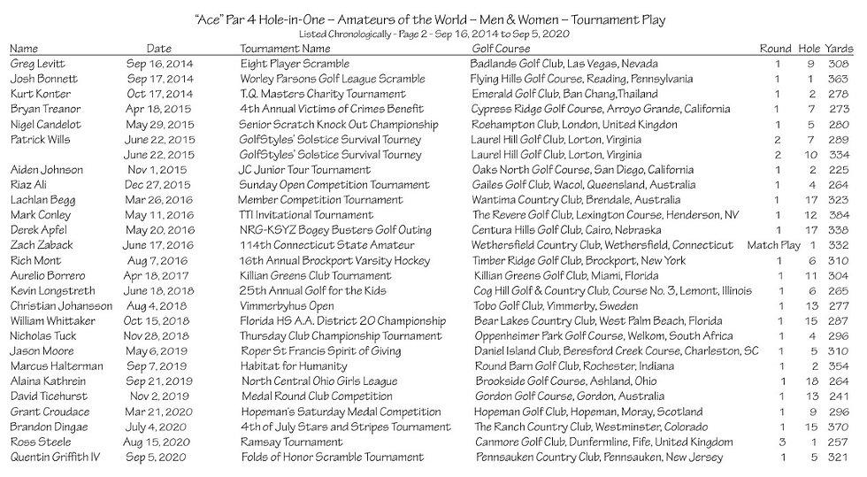 thumbnail_Ace ATP - Par 4 - Page 2.jpg