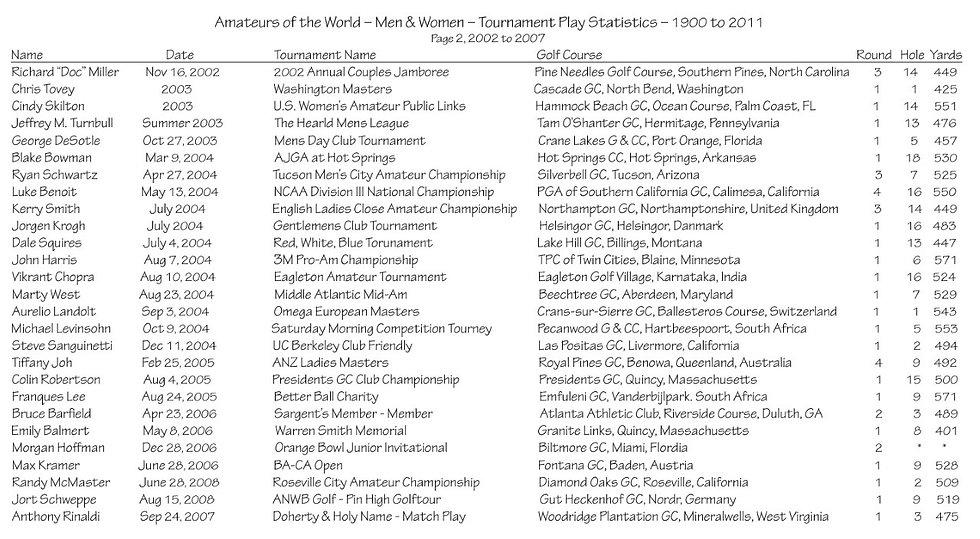 thumbnail_ATP Stats - Par 5 - Page 2 - 1900 to 2011.jpg