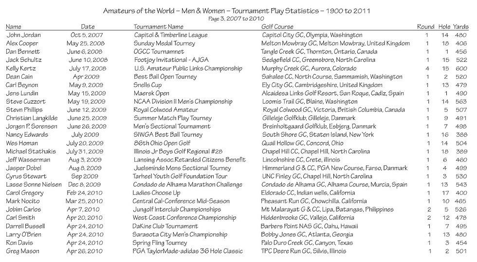 thumbnail_ATP Stats - Par 5 - Page 3 - 1