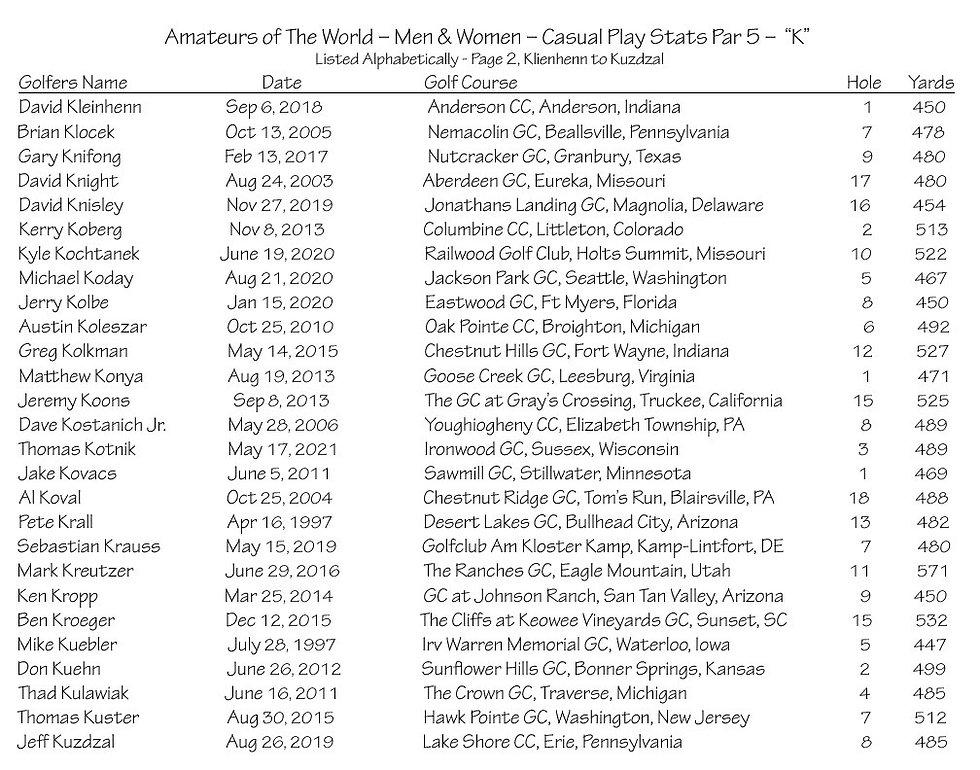 thumbnail_Amateurs Casual Play Stats - Par 5 - K Page 2.jpg