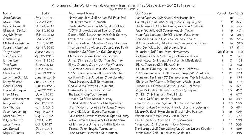 thumbnail_ATP Stats - Par 5 - Page 2 - 2